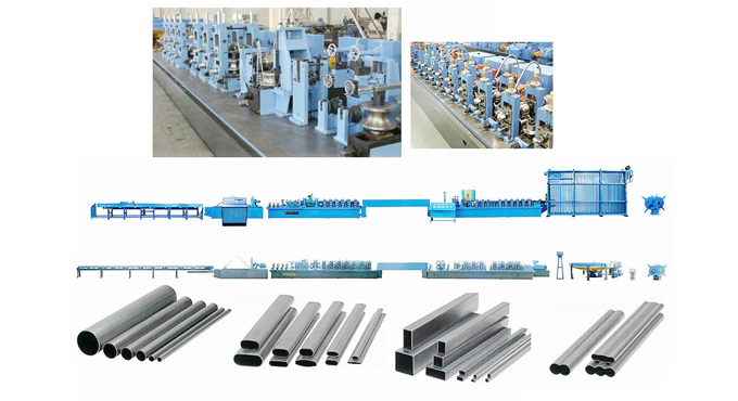 Working Flow of Tube Mill Line